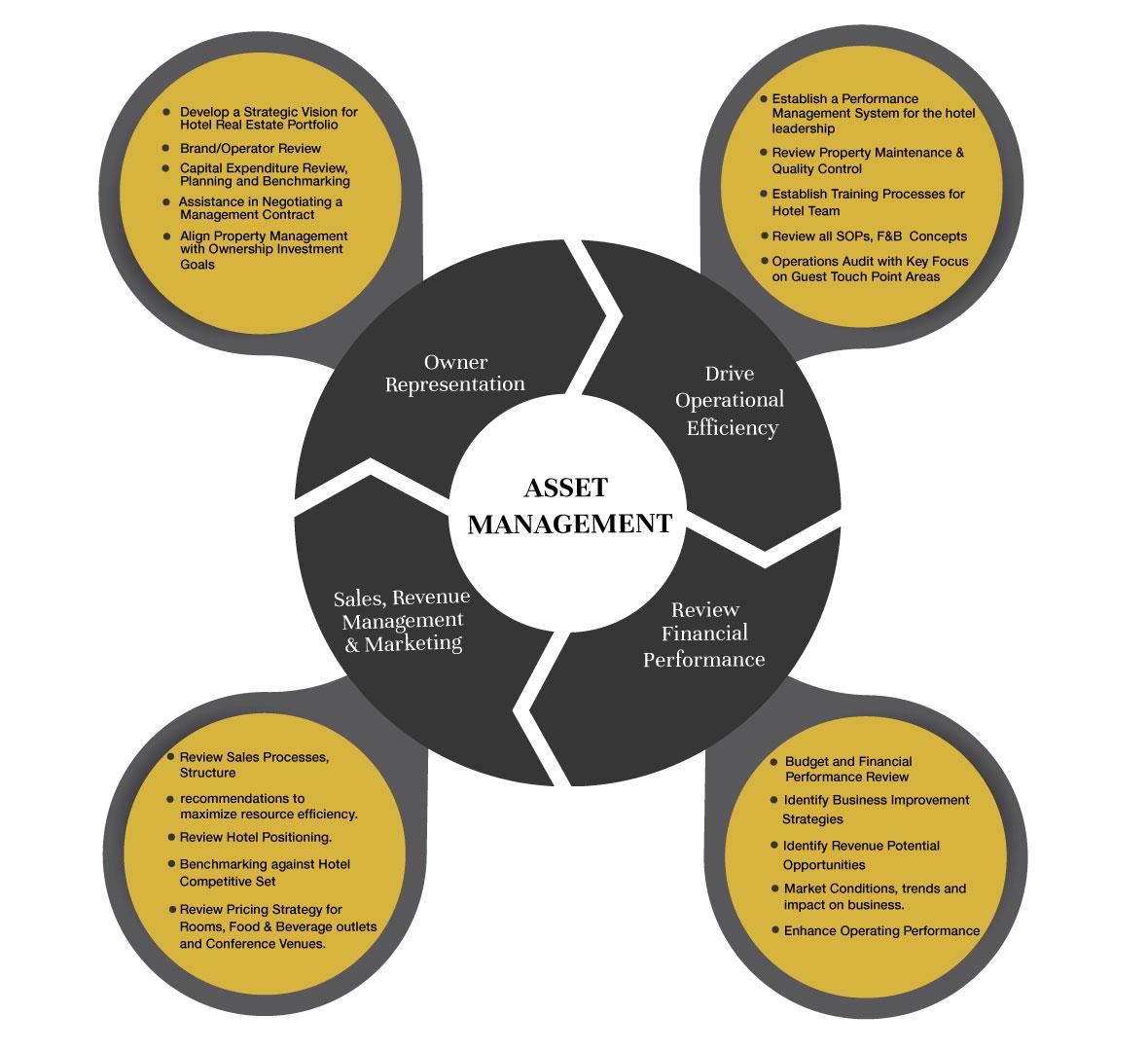 strategic service management in hotel pdf